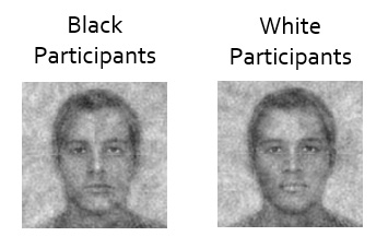 "image of two similar looking men one with heading ""Black participants"" and one with heading ""White Participants"""