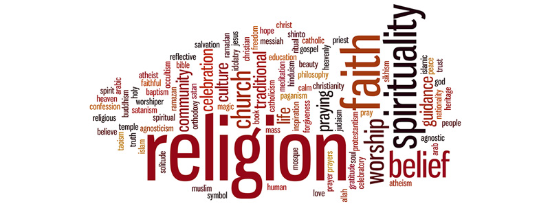 Wordmap of words relating to different religions